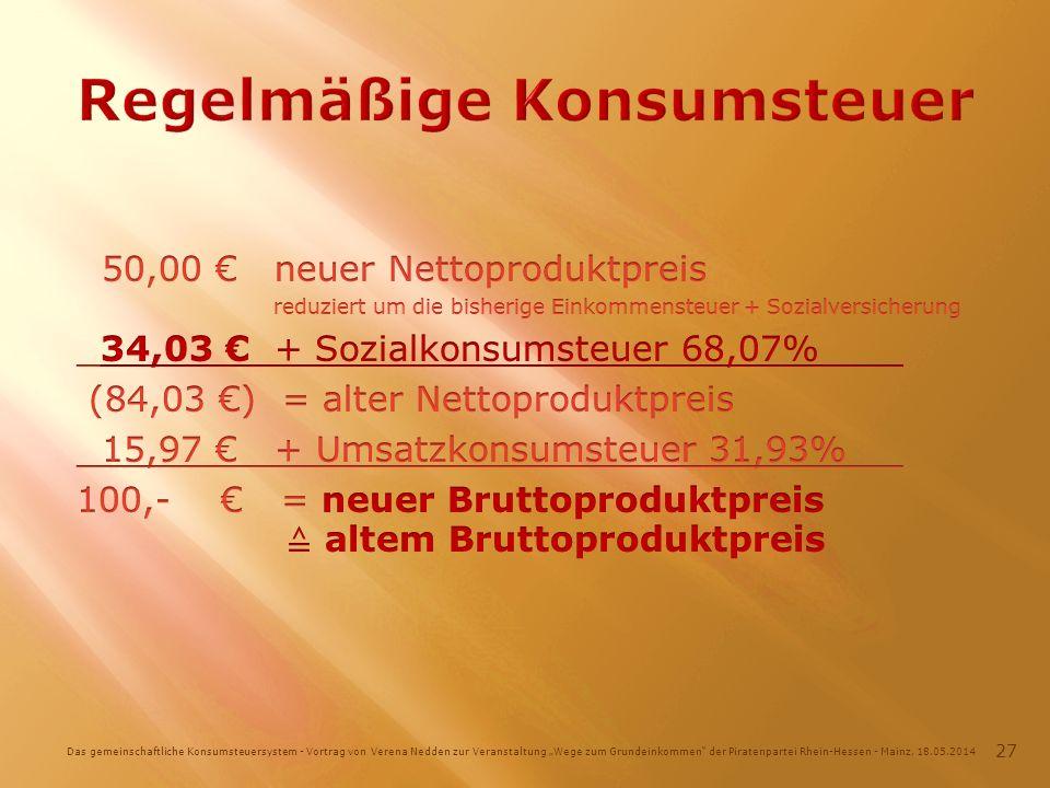 Das gemeinschaftliche Konsumsteuersystem - Vortrag von Verena Nedden zur Veranstaltung Wege zum Grundeinkommen der Piratenpartei Rhein-Hessen - Mainz, 18.05.2014 27