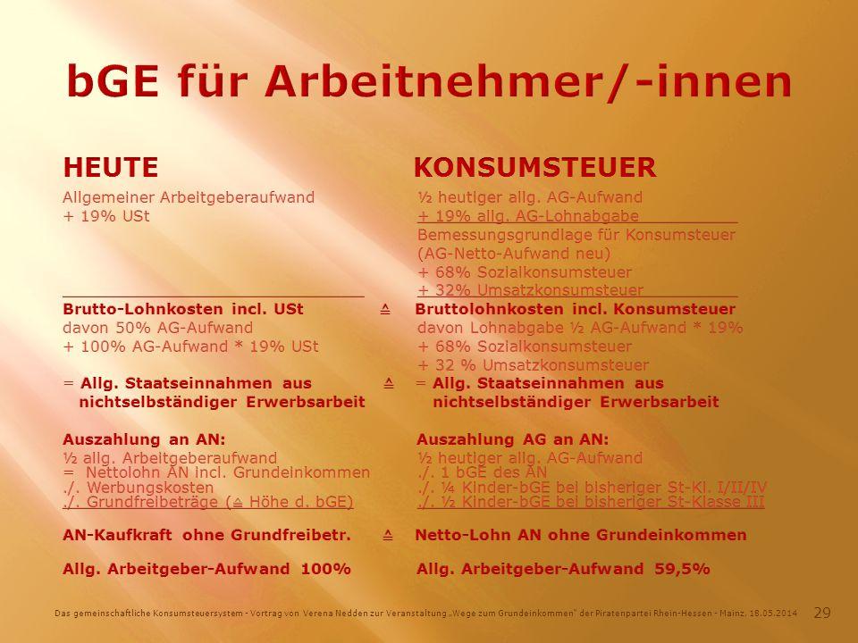 Das gemeinschaftliche Konsumsteuersystem - Vortrag von Verena Nedden zur Veranstaltung Wege zum Grundeinkommen der Piratenpartei Rhein-Hessen - Mainz, 18.05.2014 29