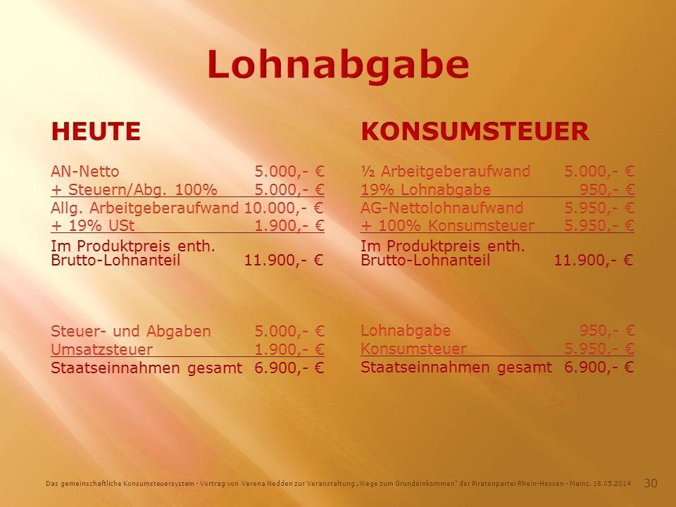 Das gemeinschaftliche Konsumsteuersystem - Vortrag von Verena Nedden zur Veranstaltung Wege zum Grundeinkommen der Piratenpartei Rhein-Hessen - Mainz, 18.05.2014 30