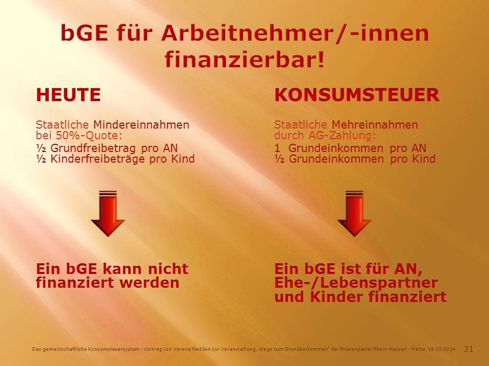 Das gemeinschaftliche Konsumsteuersystem - Vortrag von Verena Nedden zur Veranstaltung Wege zum Grundeinkommen der Piratenpartei Rhein-Hessen - Mainz, 18.05.2014 31