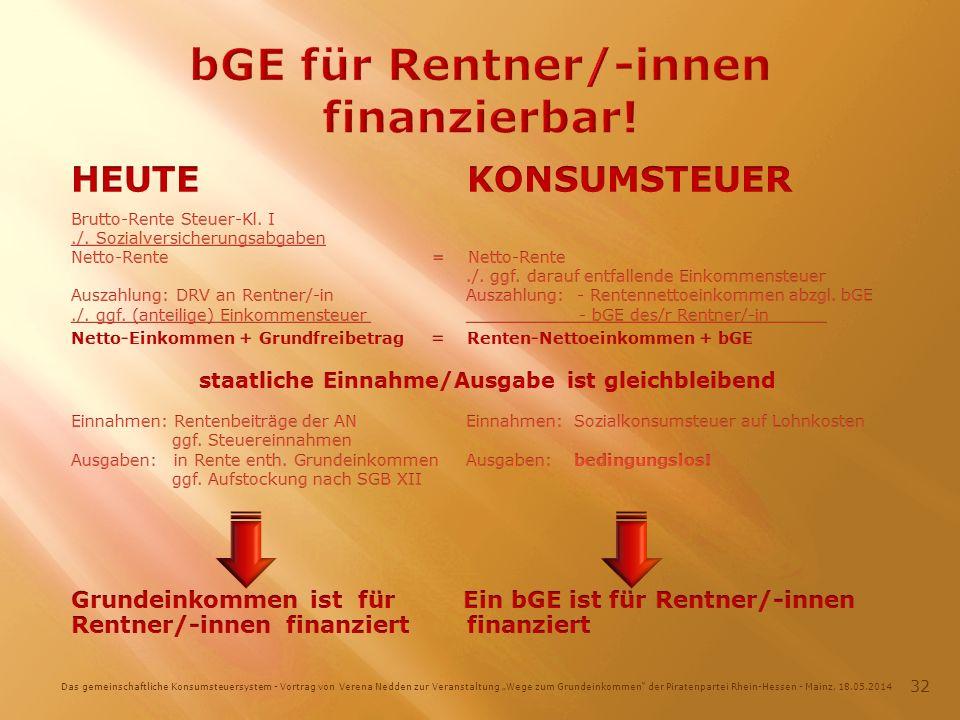 Das gemeinschaftliche Konsumsteuersystem - Vortrag von Verena Nedden zur Veranstaltung Wege zum Grundeinkommen der Piratenpartei Rhein-Hessen - Mainz, 18.05.2014 32