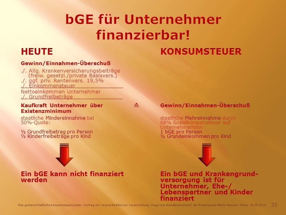 Das gemeinschaftliche Konsumsteuersystem - Vortrag von Verena Nedden zur Veranstaltung Wege zum Grundeinkommen der Piratenpartei Rhein-Hessen - Mainz, 18.05.2014 33