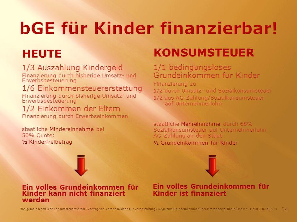 Das gemeinschaftliche Konsumsteuersystem - Vortrag von Verena Nedden zur Veranstaltung Wege zum Grundeinkommen der Piratenpartei Rhein-Hessen - Mainz, 18.05.2014 34