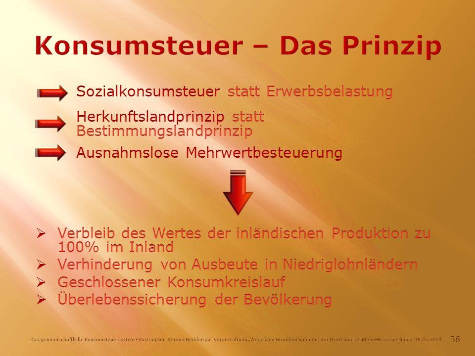 Das gemeinschaftliche Konsumsteuersystem - Vortrag von Verena Nedden zur Veranstaltung Wege zum Grundeinkommen der Piratenpartei Rhein-Hessen - Mainz, 18.05.2014 38