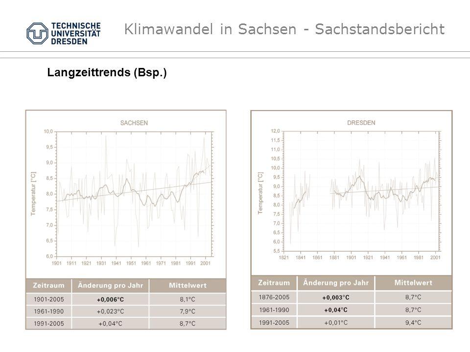 Klimawandel in Sachsen - Sachstandsbericht Langzeittrends (Bsp.)