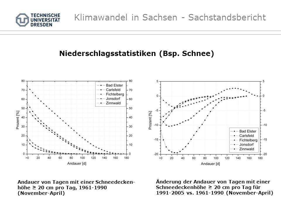 Klimawandel in Sachsen - Sachstandsbericht Niederschlagsstatistiken (Bsp. Schnee) Andauer von Tagen mit einer Schneedecken- höhe 20 cm pro Tag, 1961-1