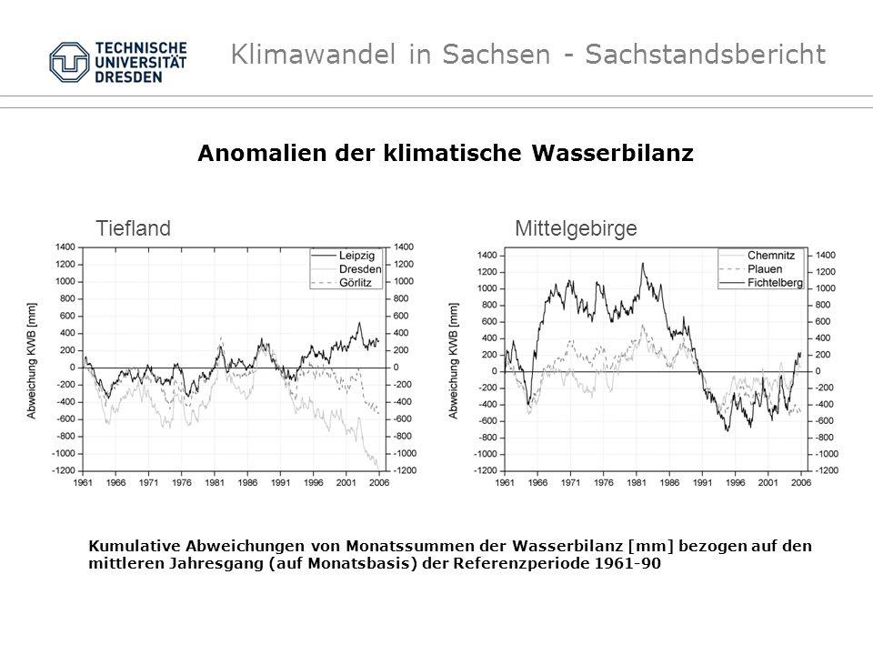 Klimawandel in Sachsen - Sachstandsbericht Anomalien der klimatische Wasserbilanz Kumulative Abweichungen von Monatssummen der Wasserbilanz [mm] bezog