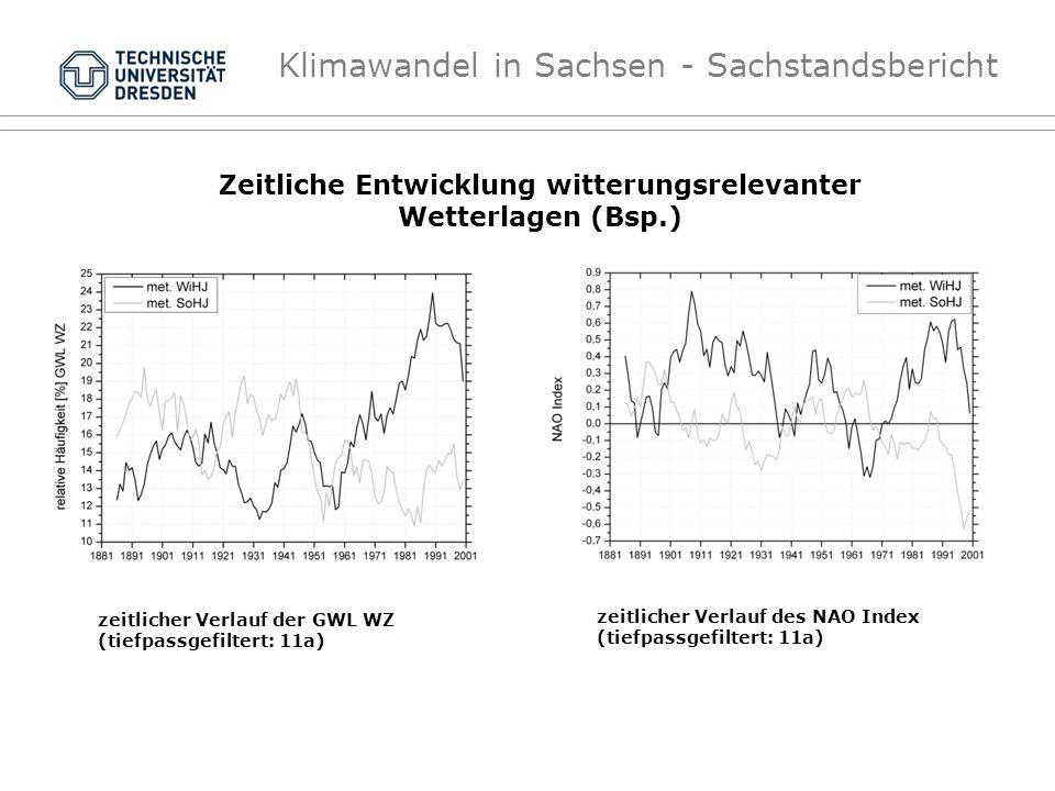 Klimawandel in Sachsen - Sachstandsbericht zeitlicher Verlauf der GWL WZ (tiefpassgefiltert: 11a) zeitlicher Verlauf des NAO Index (tiefpassgefiltert: