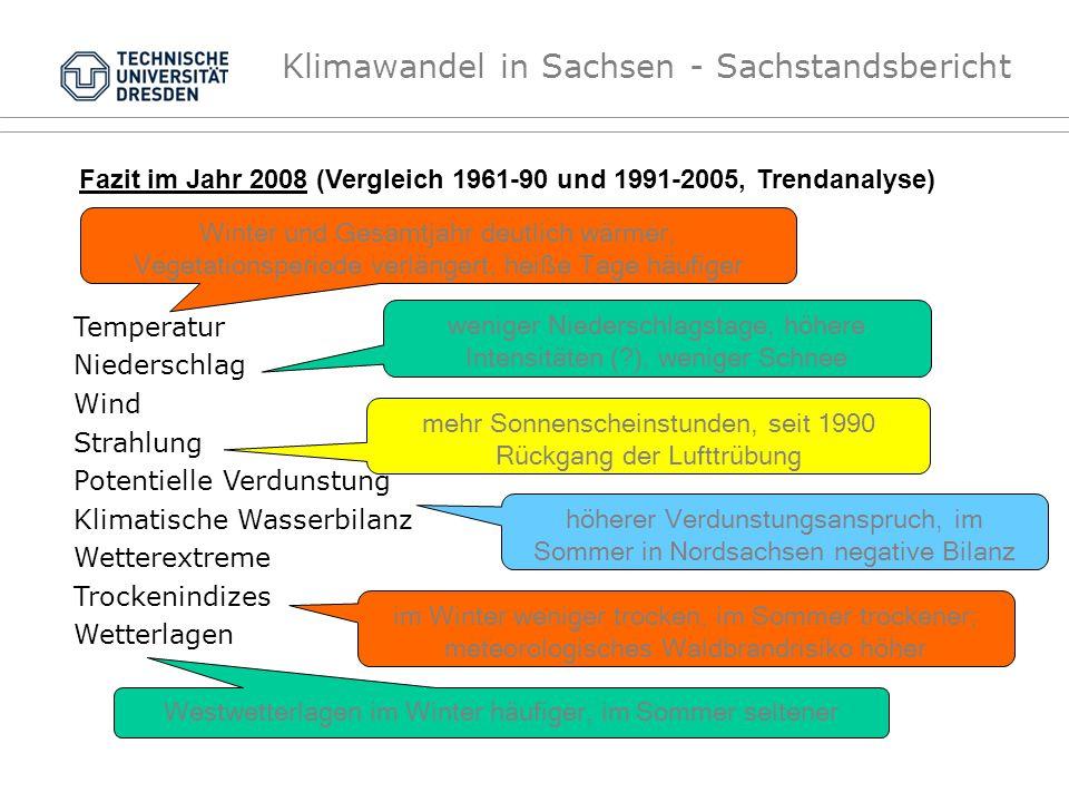 Klimawandel in Sachsen - Sachstandsbericht Fazit im Jahr 2008 (Vergleich 1961-90 und 1991-2005, Trendanalyse) Temperatur Niederschlag Wind Strahlung P