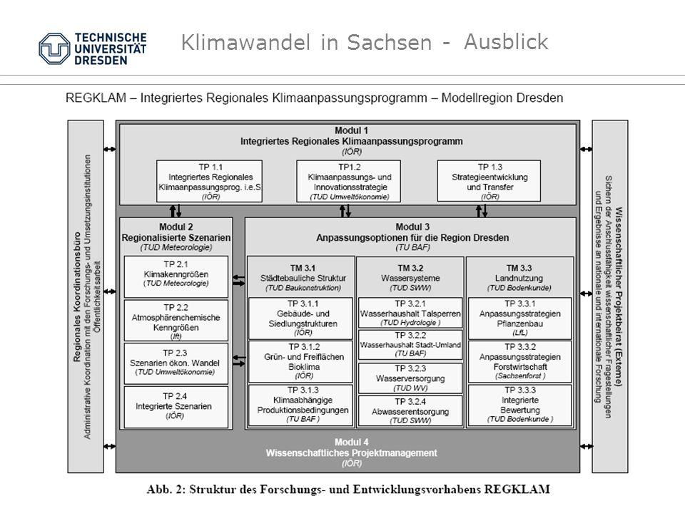 Klimawandel in Sachsen - Sachstandsbericht Ausblick