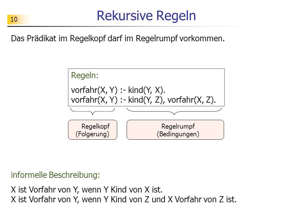 10 Rekursive Regeln Das Prädikat im Regelkopf darf im Regelrumpf vorkommen. Regeln: vorfahr(X, Y) :- kind(Y, X). vorfahr(X, Y) :- kind(Y, Z), vorfahr(