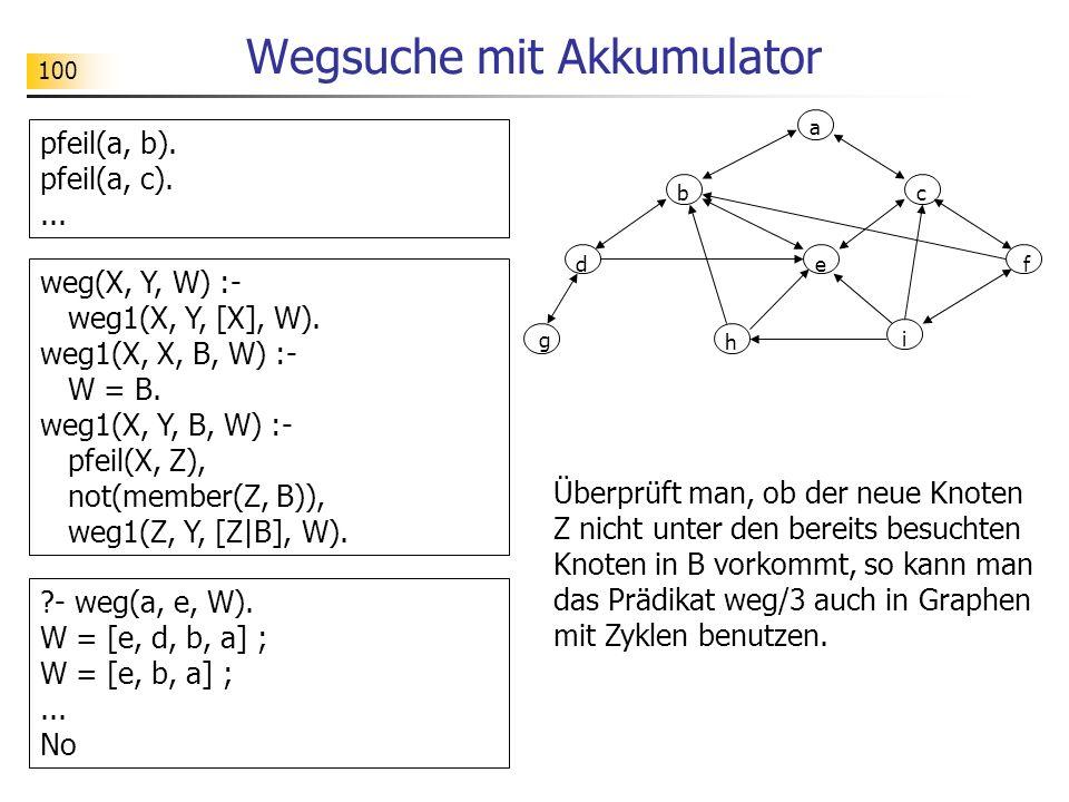 100 Wegsuche mit Akkumulator pfeil(a, b). pfeil(a, c).... Überprüft man, ob der neue Knoten Z nicht unter den bereits besuchten Knoten in B vorkommt,