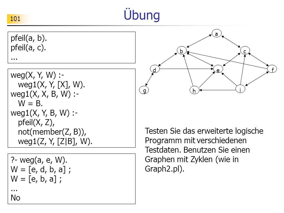 101 Übung pfeil(a, b). pfeil(a, c).... Testen Sie das erweiterte logische Programm mit verschiedenen Testdaten. Benutzen Sie einen Graphen mit Zyklen