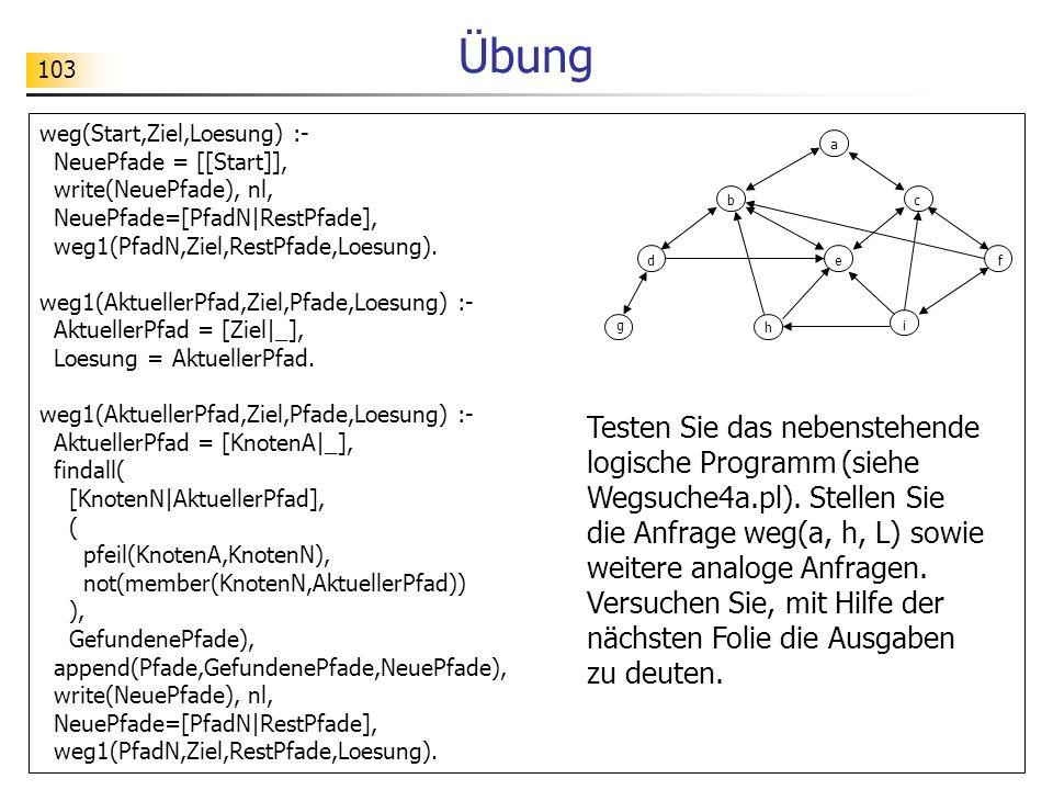 103 Übung weg(Start,Ziel,Loesung) :- NeuePfade = [[Start]], write(NeuePfade), nl, NeuePfade=[PfadN|RestPfade], weg1(PfadN,Ziel,RestPfade,Loesung). weg