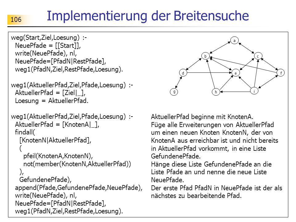 106 Implementierung der Breitensuche weg(Start,Ziel,Loesung) :- NeuePfade = [[Start]], write(NeuePfade), nl, NeuePfade=[PfadN|RestPfade], weg1(PfadN,Z