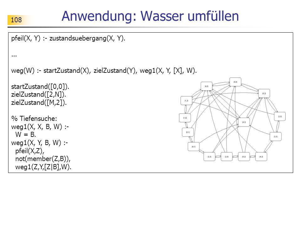 108 Anwendung: Wasser umfüllen pfeil(X, Y) :- zustandsuebergang(X, Y).... weg(W) :- startZustand(X), zielZustand(Y), weg1(X, Y, [X], W). startZustand(