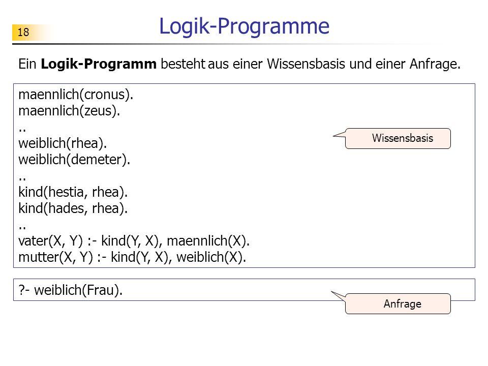 18 Logik-Programme maennlich(cronus). maennlich(zeus)... weiblich(rhea). weiblich(demeter)... kind(hestia, rhea). kind(hades, rhea)... vater(X, Y) :-