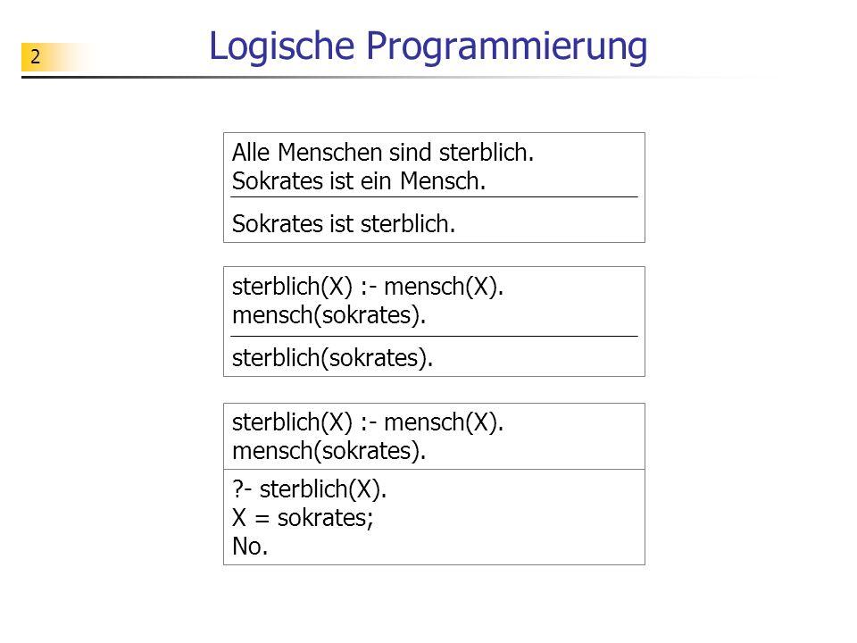 2 Logische Programmierung sterblich(X) :- mensch(X). mensch(sokrates). ?- sterblich(X). X = sokrates; No. Alle Menschen sind sterblich. Sokrates ist e
