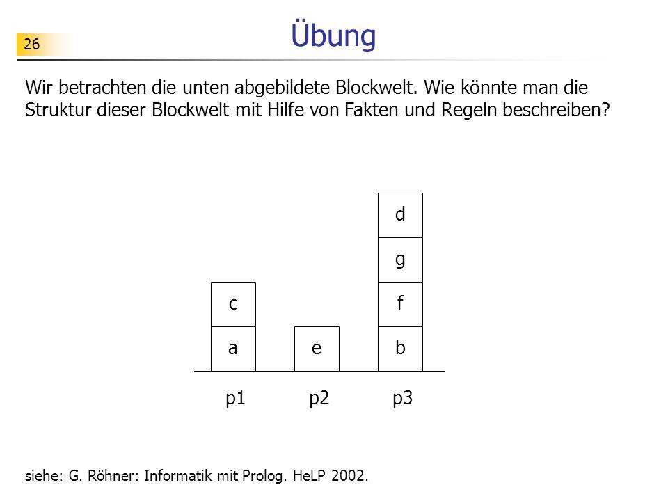 26 Übung Wir betrachten die unten abgebildete Blockwelt. Wie könnte man die Struktur dieser Blockwelt mit Hilfe von Fakten und Regeln beschreiben? p1