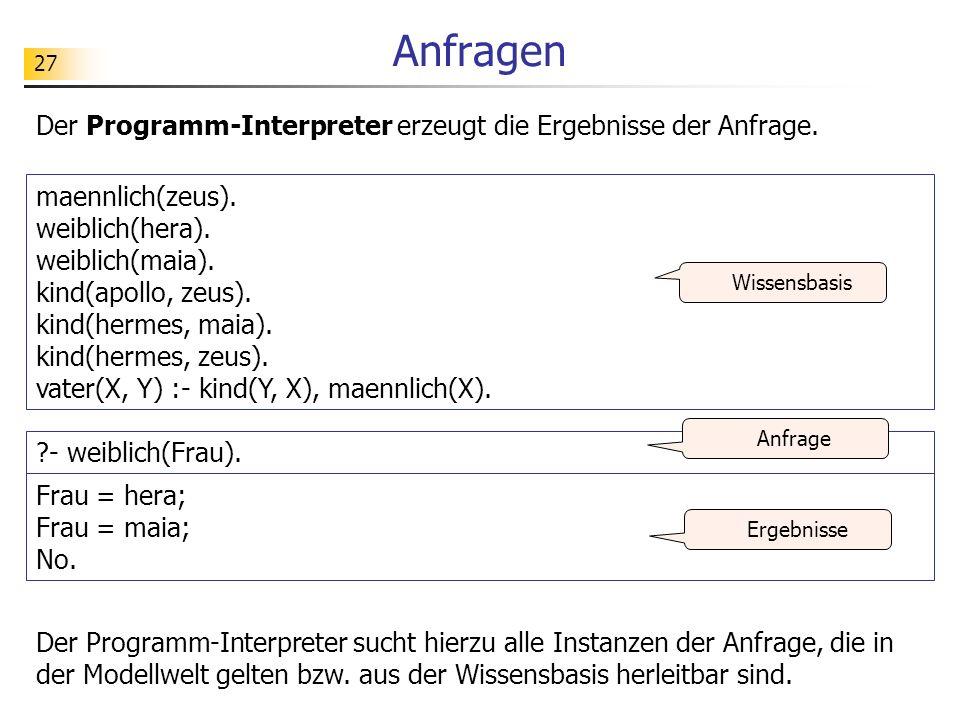 27 Anfragen maennlich(zeus). weiblich(hera). weiblich(maia). kind(apollo, zeus). kind(hermes, maia). kind(hermes, zeus). vater(X, Y) :- kind(Y, X), ma