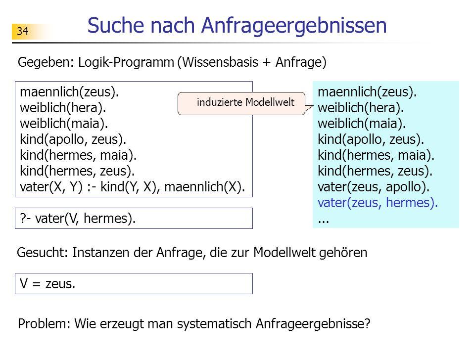 34 Gegeben: Logik-Programm (Wissensbasis + Anfrage) Suche nach Anfrageergebnissen maennlich(zeus). weiblich(hera). weiblich(maia). kind(apollo, zeus).
