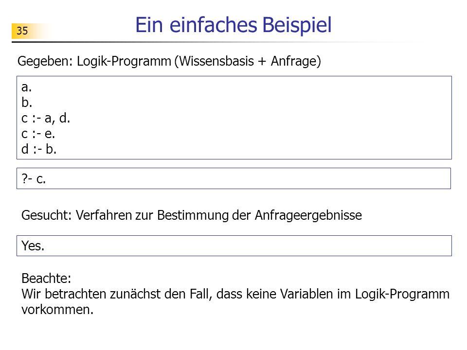35 Gegeben: Logik-Programm (Wissensbasis + Anfrage) Ein einfaches Beispiel a. b. c :- a, d. c :- e. d :- b. ?- c. Beachte: Wir betrachten zunächst den
