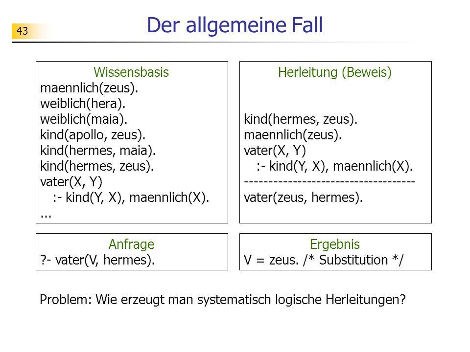 43 Wissensbasis maennlich(zeus). weiblich(hera). weiblich(maia). kind(apollo, zeus). kind(hermes, maia). kind(hermes, zeus). vater(X, Y) :- kind(Y, X)