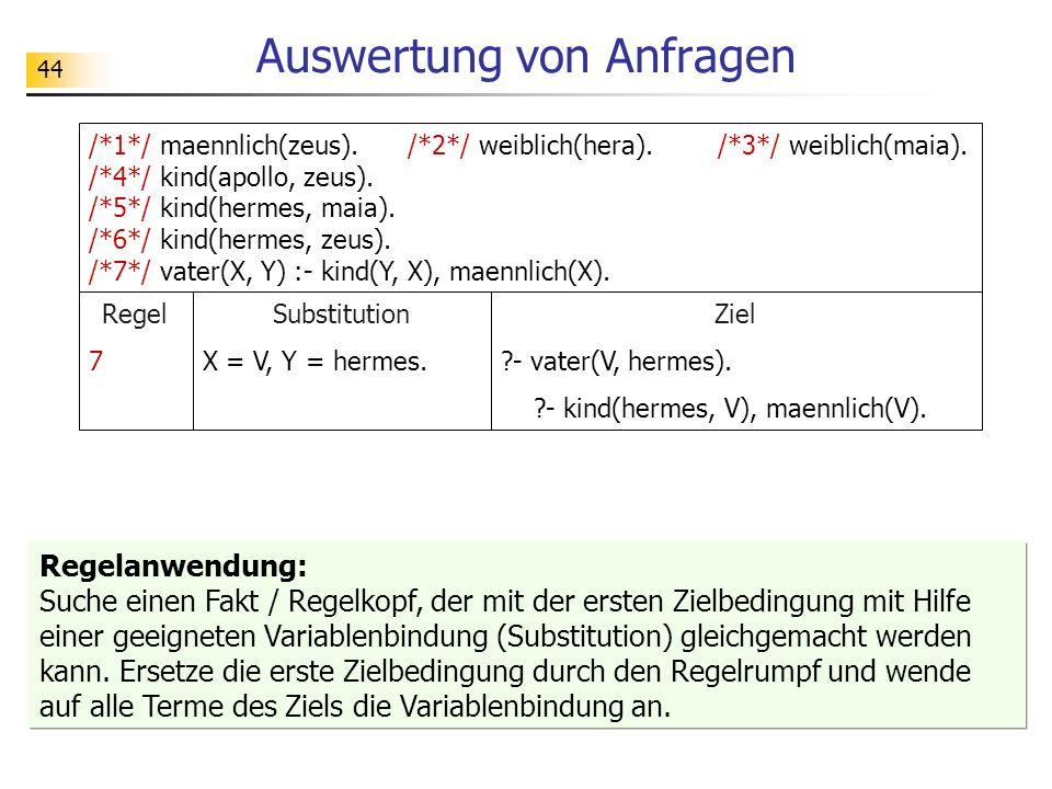 44 /*1*/ maennlich(zeus). /*2*/ weiblich(hera). /*3*/ weiblich(maia). /*4*/ kind(apollo, zeus). /*5*/ kind(hermes, maia). /*6*/ kind(hermes, zeus). /*