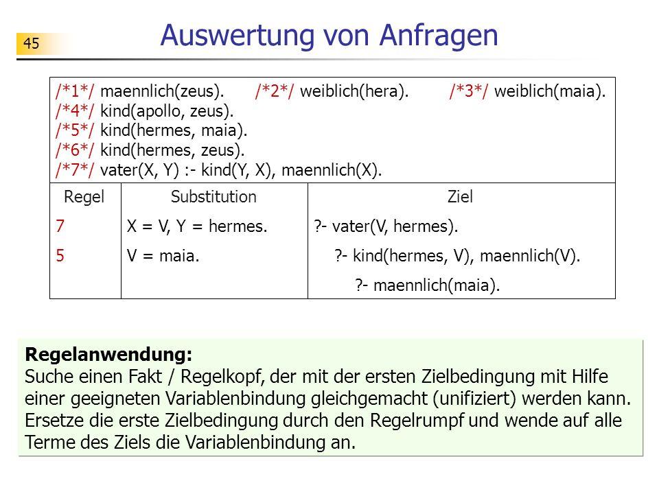 45 /*1*/ maennlich(zeus). /*2*/ weiblich(hera). /*3*/ weiblich(maia). /*4*/ kind(apollo, zeus). /*5*/ kind(hermes, maia). /*6*/ kind(hermes, zeus). /*