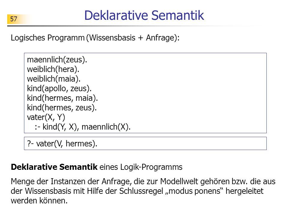 57 Deklarative Semantik Deklarative Semantik eines Logik-Programms Menge der Instanzen der Anfrage, die zur Modellwelt gehören bzw. die aus der Wissen