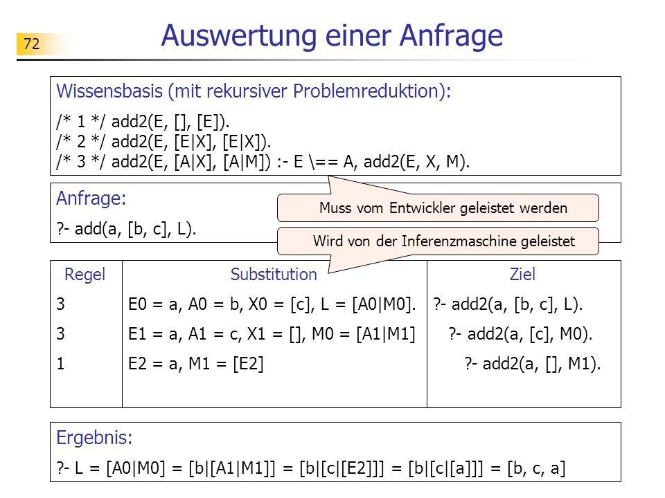 72 Anfrage: ?- add(a, [b, c], L). Wissensbasis (mit rekursiver Problemreduktion): /* 1 */ add2(E, [], [E]). /* 2 */ add2(E, [E|X], [E|X]). /* 3 */ add