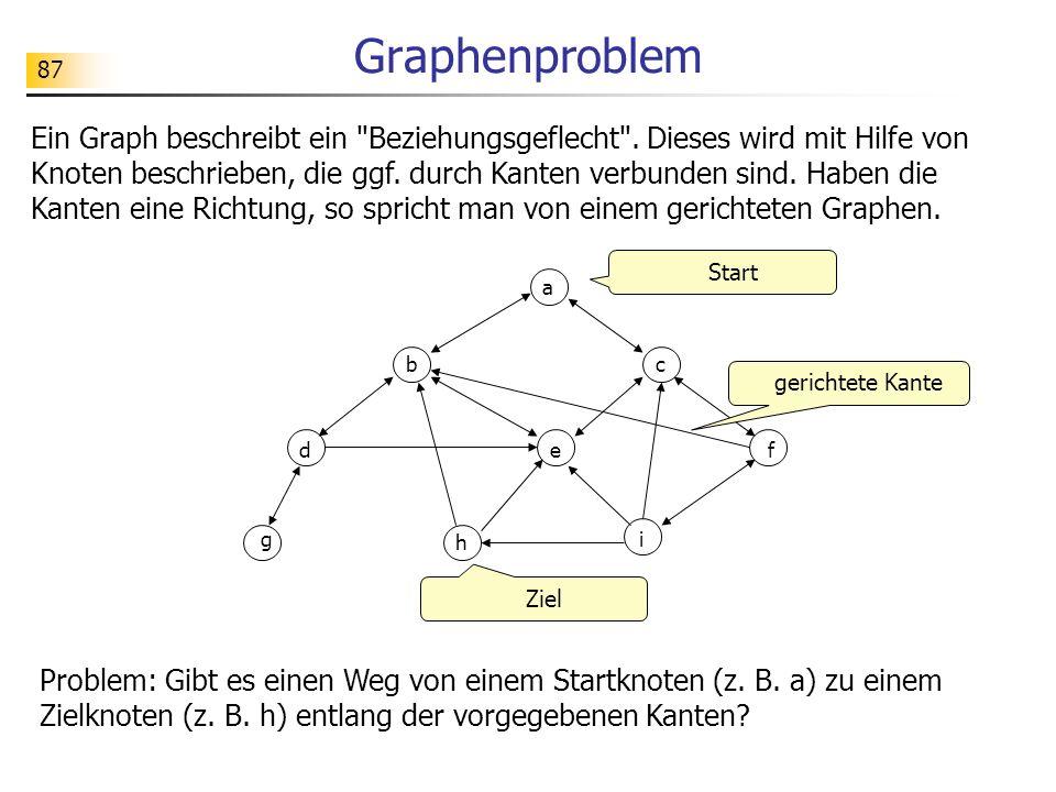 87 Graphenproblem Problem: Gibt es einen Weg von einem Startknoten (z. B. a) zu einem Zielknoten (z. B. h) entlang der vorgegebenen Kanten? Start Ziel