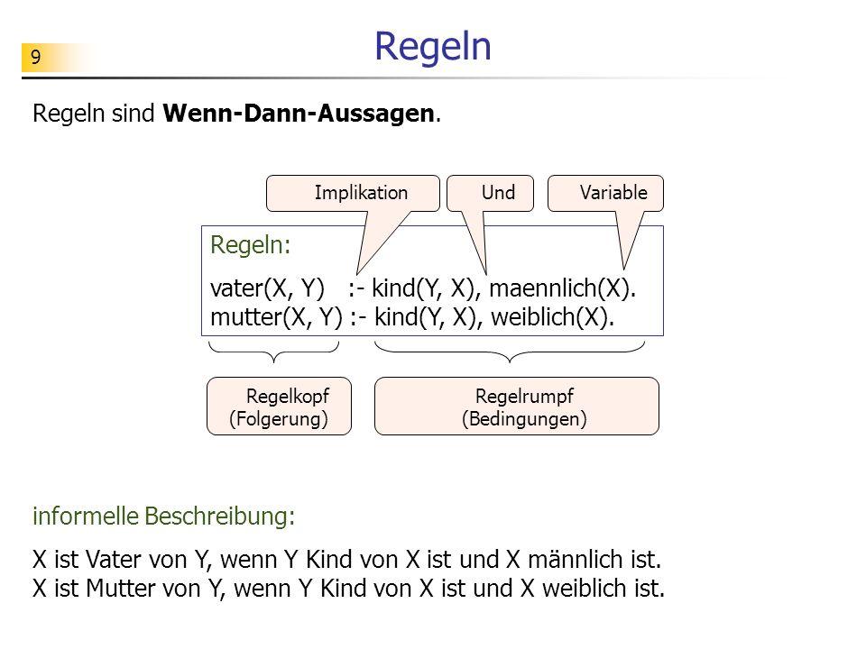 9 Regeln Regeln sind Wenn-Dann-Aussagen. Regeln: vater(X, Y) :- kind(Y, X), maennlich(X). mutter(X, Y) :- kind(Y, X), weiblich(X). VariableImplikation