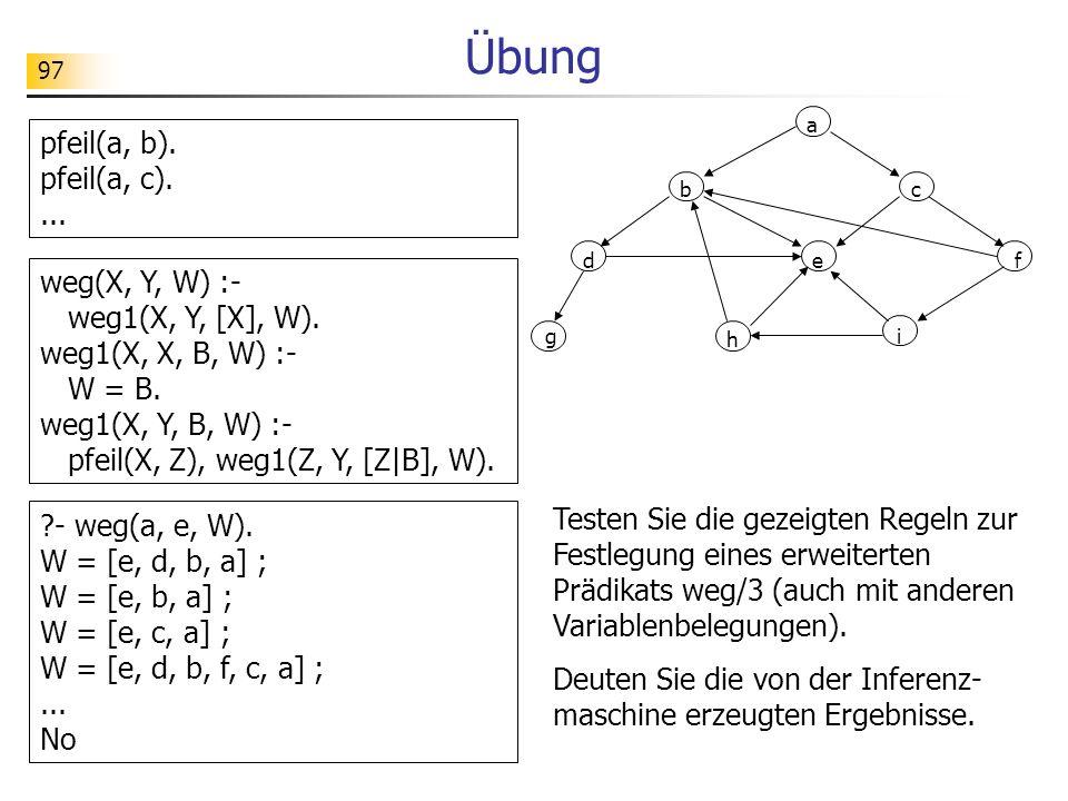 97 Übung ?- weg(a, e, W). W = [e, d, b, a] ; W = [e, b, a] ; W = [e, c, a] ; W = [e, d, b, f, c, a] ;... No weg(X, Y, W) :- weg1(X, Y, [X], W). weg1(X