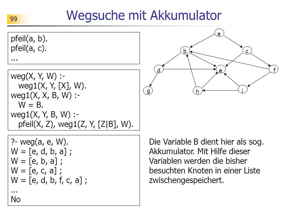 99 Wegsuche mit Akkumulator a g bc def i h pfeil(a, b). pfeil(a, c).... Die Variable B dient hier als sog. Akkumulator. Mit Hilfe dieser Variablen wer