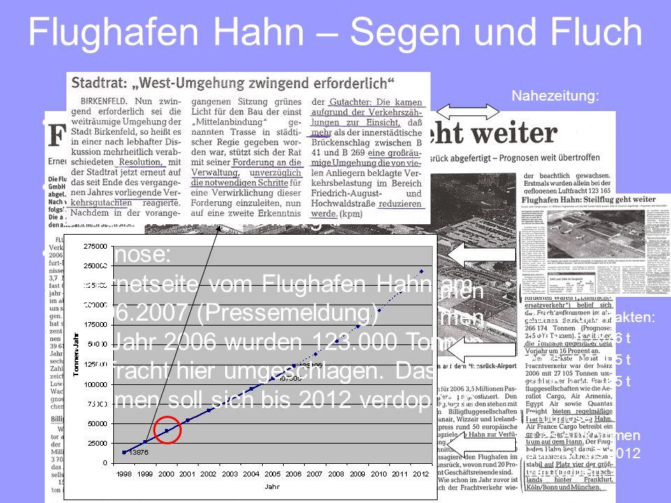 Flughafen Hahn – Segen und Fluch Wir begrüßen natürlich den wirtschaftlichen Aufschwung des Flughafen Hahn Aber was bedeutet das für Birkenfeld und Ellenberg 1998: 13.876 Tonnen Frachtaufkommen 2005: 107.305 Tonnen Frachtaufkommen Zahlen und Fakten: 2006: 123.165 Tonnen Frachtaufkommen Zahlen und Fakten: 1998: 13.876 t 2005: 107.305 t 2006: 123.165 t Prognose: Internetseite vom Flughafen Hahn am 20.06.2007 (Pressemeldung) Im Jahr 2006 wurden 123.000 Tonnen Luftfracht hier umgeschlagen.