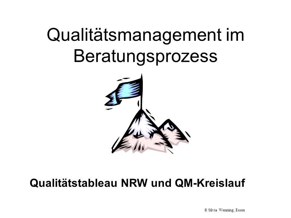 Qualitätsmanagement im Beratungsprozess Qualitätstableau NRW und QM-Kreislauf © Silvia Wenning, Essen