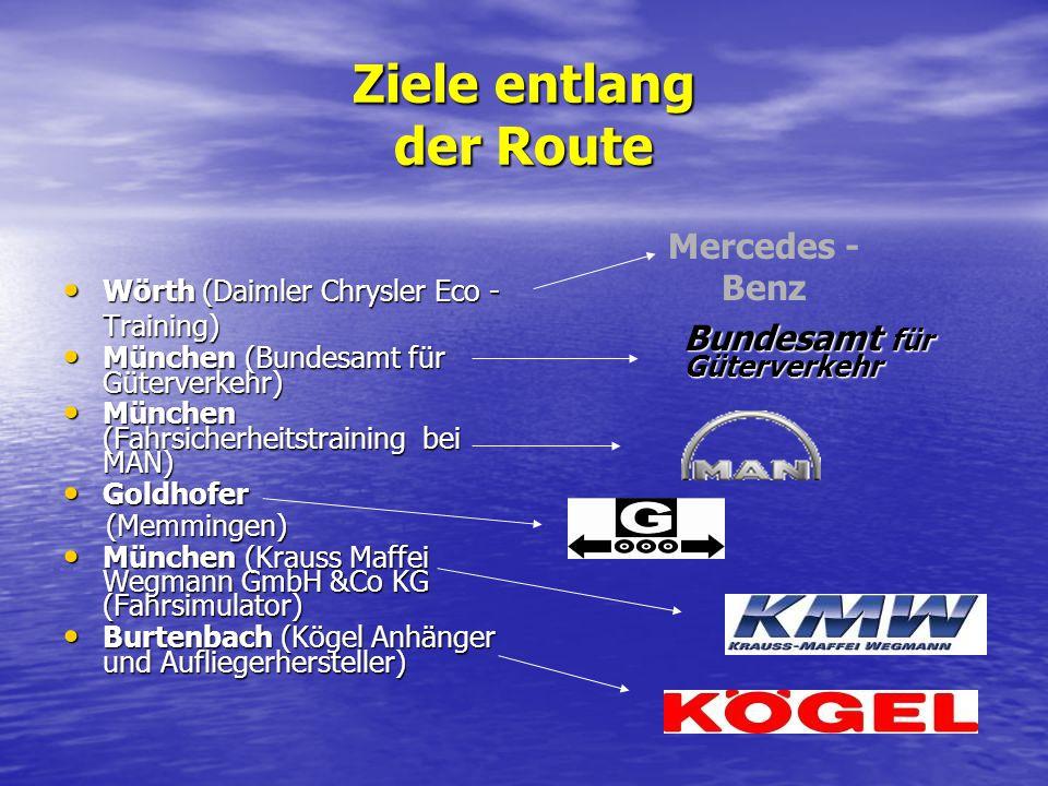 Lernfelder 5 und 9: Routen und Touren für in- und ausländische Touren planen (z.B. Routen- planung, Verkehrsgeografie) Lernfelder 5 und 9: Routen und