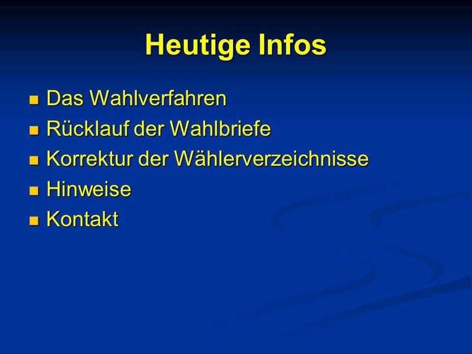 Liste A Huber, Hans Maier, Maria Müller, Monika Schmitt, Sylvia Schneider, Pia 3 1 Sie geben einen oder mehrere Stimmzettel ab.