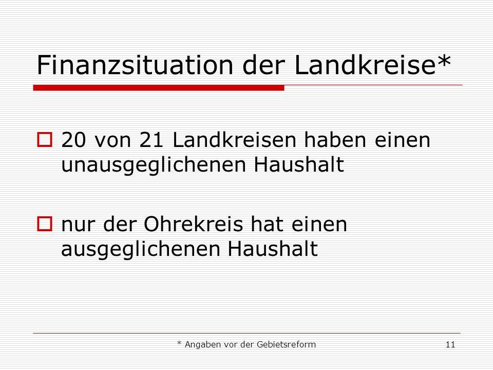 * Angaben vor der Gebietsreform11 Finanzsituation der Landkreise* 20 von 21 Landkreisen haben einen unausgeglichenen Haushalt nur der Ohrekreis hat ei