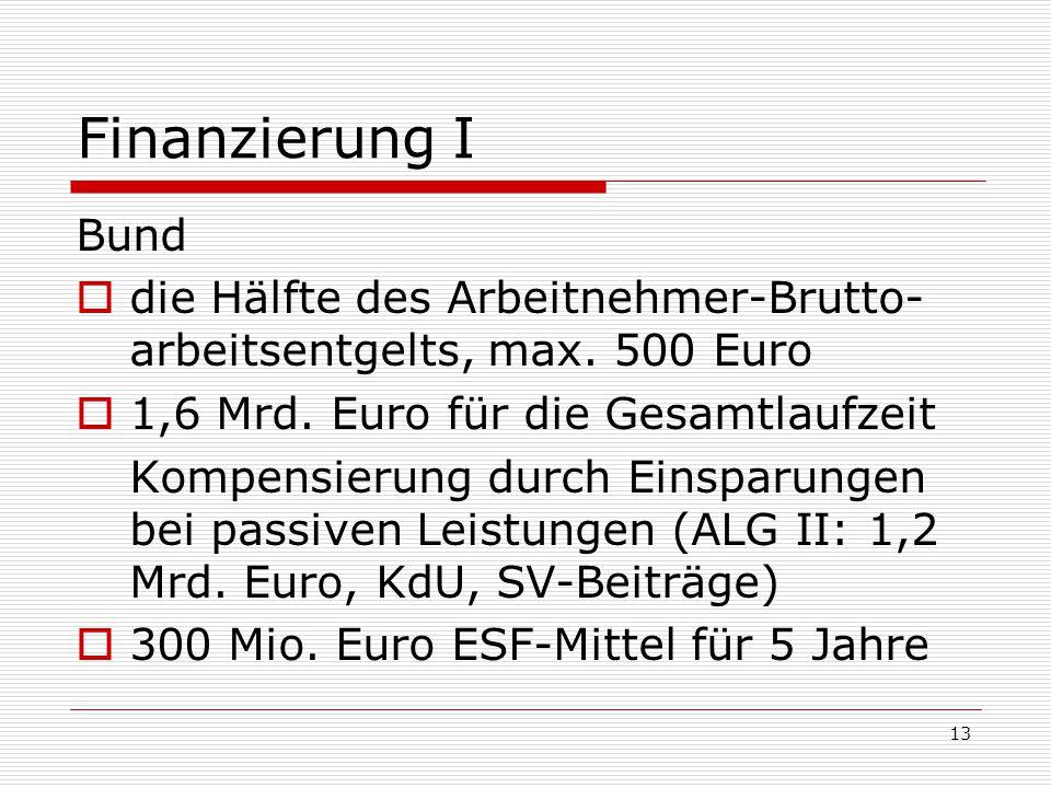 13 Finanzierung I Bund die Hälfte des Arbeitnehmer-Brutto- arbeitsentgelts, max. 500 Euro 1,6 Mrd. Euro für die Gesamtlaufzeit Kompensierung durch Ein
