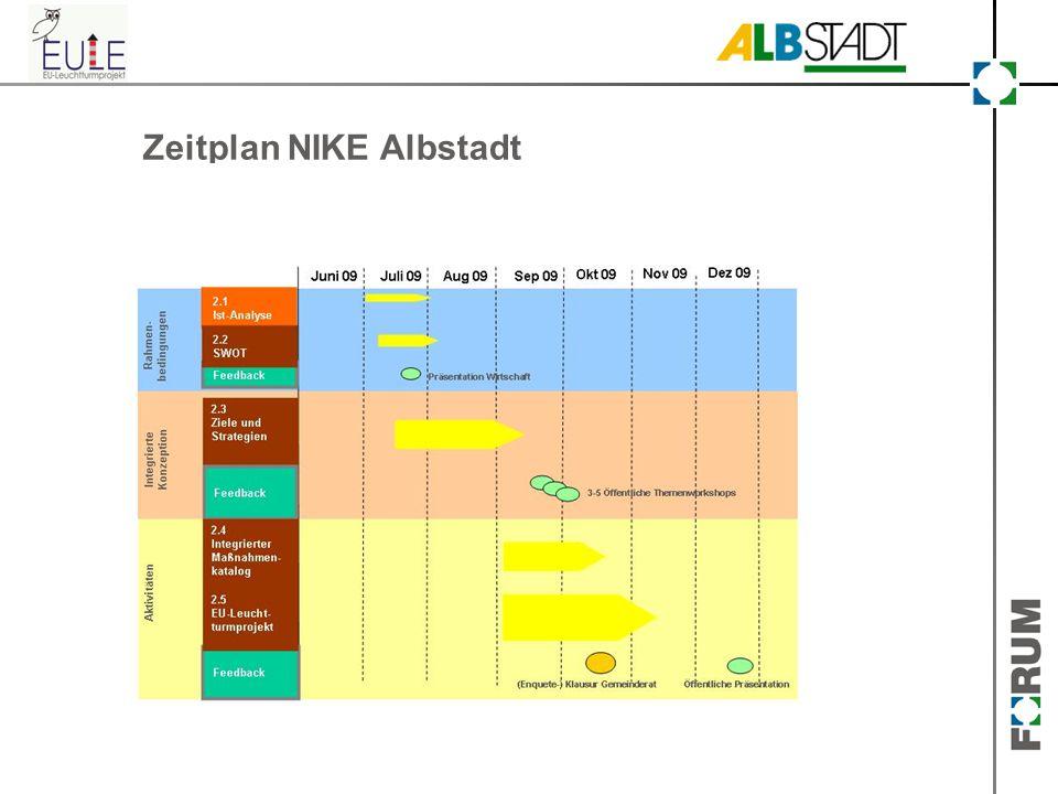 Wirkungen Stand der Arbeiten 2.3 Ziele und Strategien Feedback 2.1 Ist-Analyse 2.2 SWOT 2.4 Integrierter Maßnahmen- katalog Feedback 2.5 EU-Leucht- turmprojekt 40% 30% Expertenforum Textil am 28.7.2009 10% 25% Öffentliche Themenworkshops für 39./40.