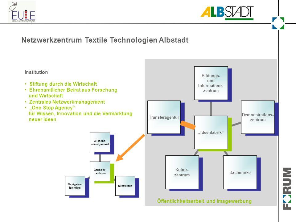 Öffentlichkeitsarbeit und Imagewerbung Netzwerkzentrum Textile Technologien Albstadt Gründer- zentrum Wissens- management Netzwerke Navigator- funktio