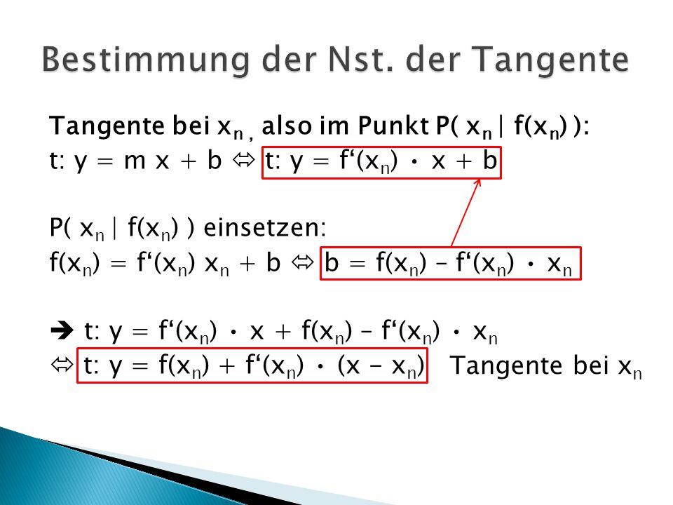 Tangente bei x n, also im Punkt P( x n   f(x n ) ): t: y = m x + b t: y = f(x n ) x + b P( x n   f(x n ) ) einsetzen: f(x n ) = f(x n ) x n + b b = f(