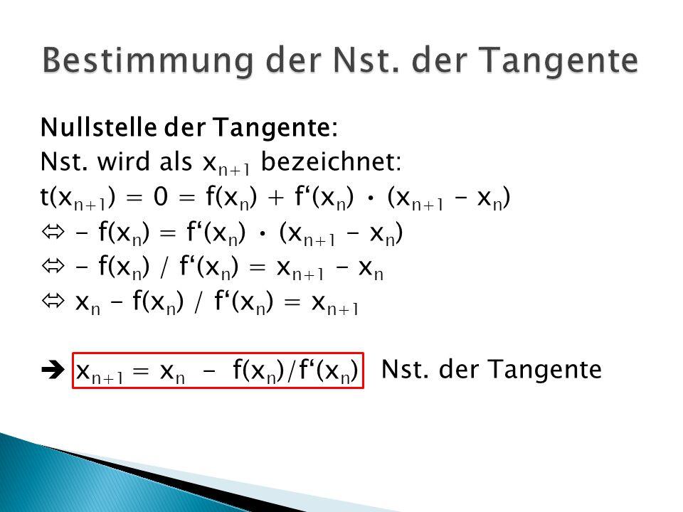 Nullstelle der Tangente: Nst. wird als x n+1 bezeichnet: t(x n+1 ) = 0 = f(x n ) + f(x n ) (x n+1 - x n ) - f(x n ) = f(x n ) (x n+1 - x n ) - f(x n )