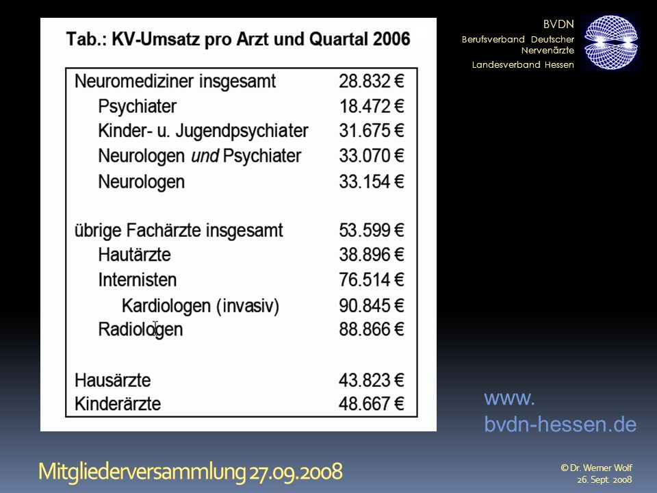 BVDN Berufsverband Deutscher Nervenärzte Landesverband Hessen © Dr. Werner Wolf 26. Sept. 2008 www. bvdn-hessen.de