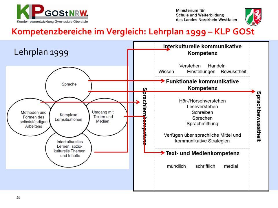 Lehrplan 1999 20 Kompetenzbereiche im Vergleich: Lehrplan 1999 – KLP GOSt