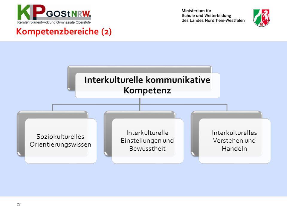 Kompetenzbereiche (2) 22 Interkulturelle kommunikative Kompetenz Soziokulturelles Orientierungswissen Interkulturelle Einstellungen und Bewusstheit In