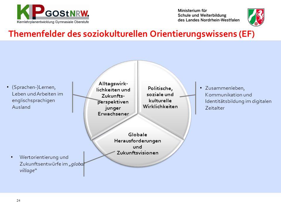 Themenfelder des soziokulturellen Orientierungswissens (EF) 24 Politische, soziale und kulturelle Wirklichkeiten Globale Herausforderungen und Zukunft
