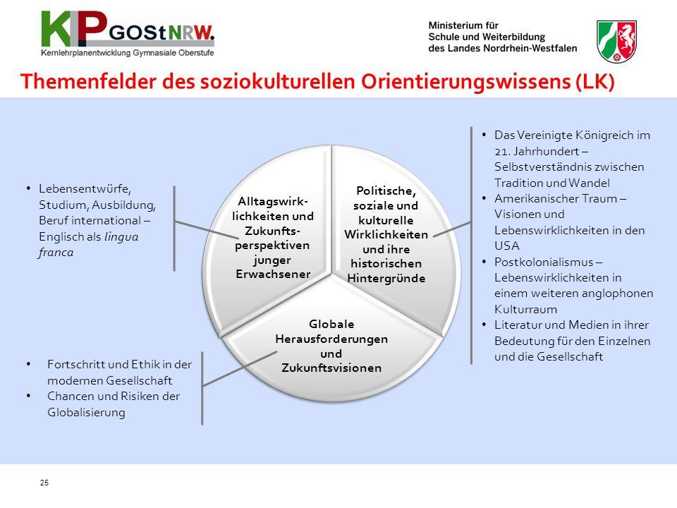 Themenfelder des soziokulturellen Orientierungswissens (LK) 25 Politische, soziale und kulturelle Wirklichkeiten und ihre historischen Hintergründe Gl